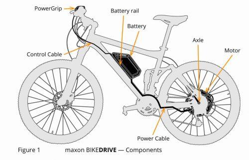 Maxon Bikedrive Retrofit Kit