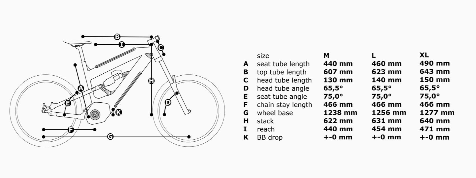 Geometry HNF Nicolai XF3 Adventure Aluminum Bike
