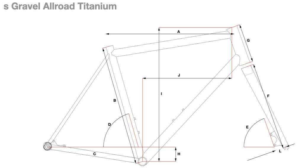 s Gravel Allroad Titanium geometry